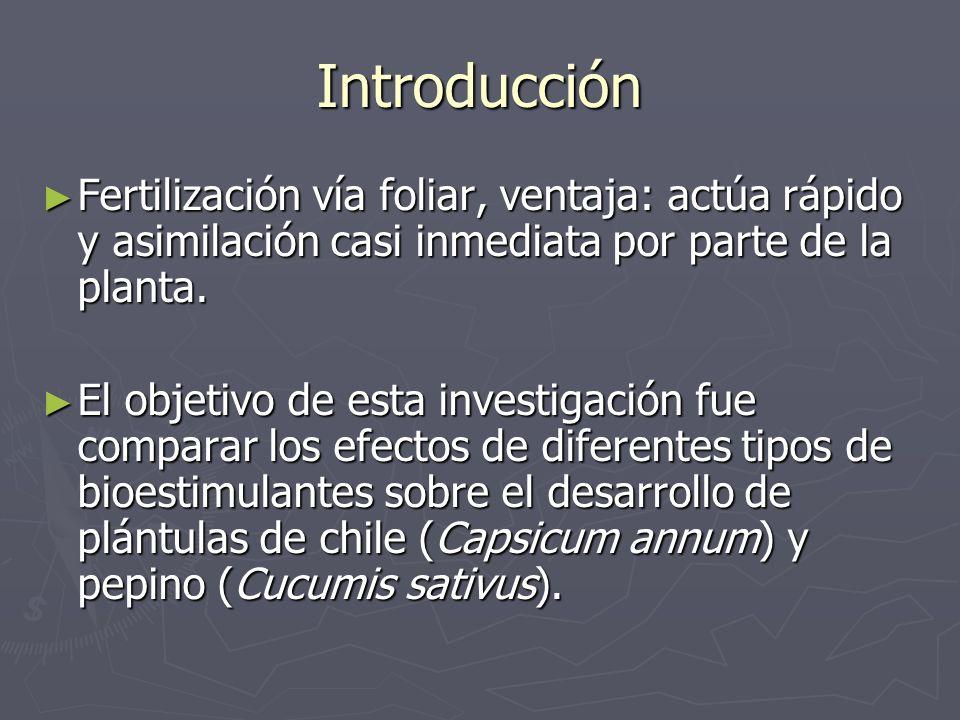 Introducción Fertilización vía foliar, ventaja: actúa rápido y asimilación casi inmediata por parte de la planta. Fertilización vía foliar, ventaja: a