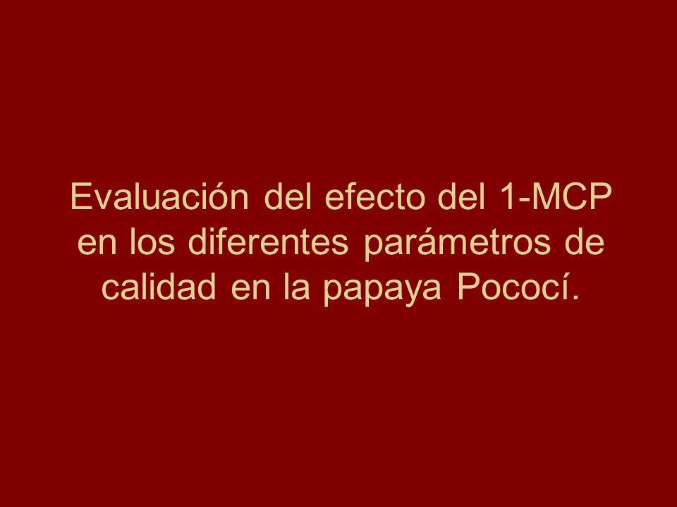 Evaluación del efecto del 1-MCP en los diferentes parámetros de calidad en la papaya Pococí.