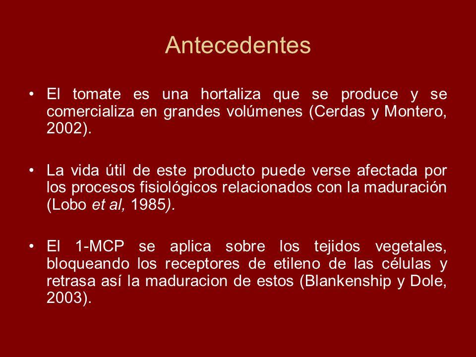 Antecedentes El tomate es una hortaliza que se produce y se comercializa en grandes volúmenes (Cerdas y Montero, 2002). La vida útil de este producto