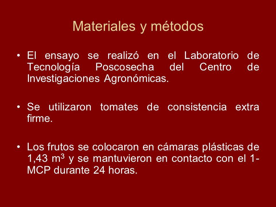 Materiales y métodos El ensayo se realizó en el Laboratorio de Tecnología Poscosecha del Centro de Investigaciones Agronómicas. Se utilizaron tomates