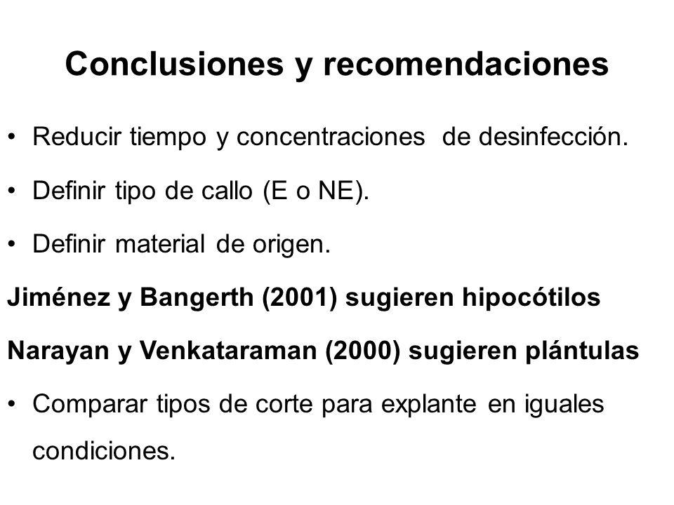 Conclusiones y recomendaciones Reducir tiempo y concentraciones de desinfección.