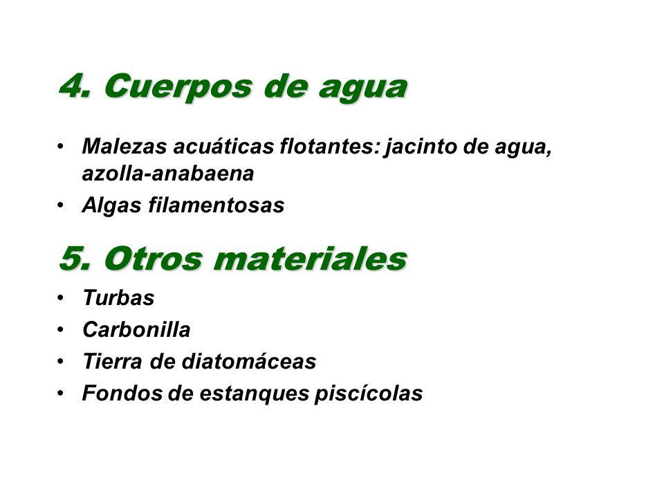 4. Cuerpos de agua Malezas acuáticas flotantes: jacinto de agua, azolla-anabaena Algas filamentosas 5. Otros materiales Turbas Carbonilla Tierra de di