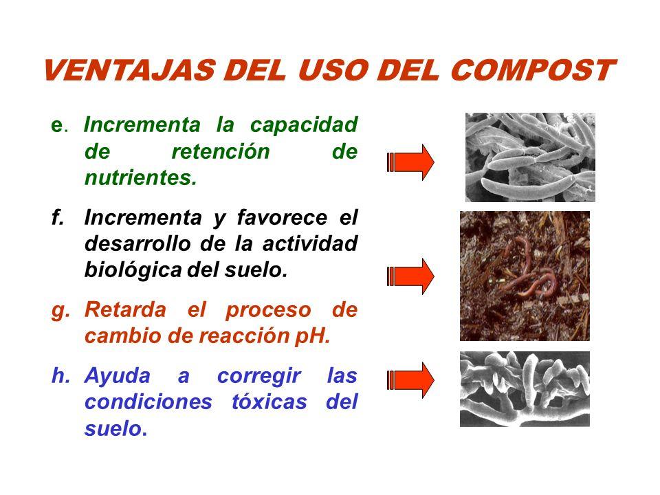 VENTAJAS DEL USO DEL COMPOST e. Incrementa la capacidad de retención de nutrientes. f.Incrementa y favorece el desarrollo de la actividad biológica de