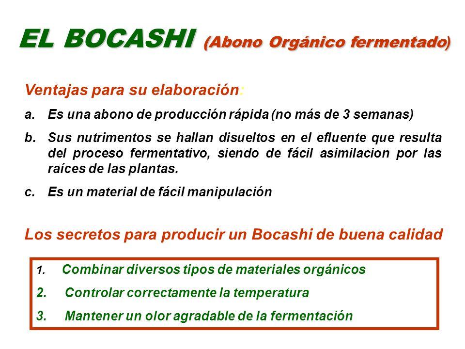 EL BOCASHI (Abono Orgánico fermentado ) Ventajas para su elaboración: a.Es una abono de producción rápida (no más de 3 semanas) b.Sus nutrimentos se h