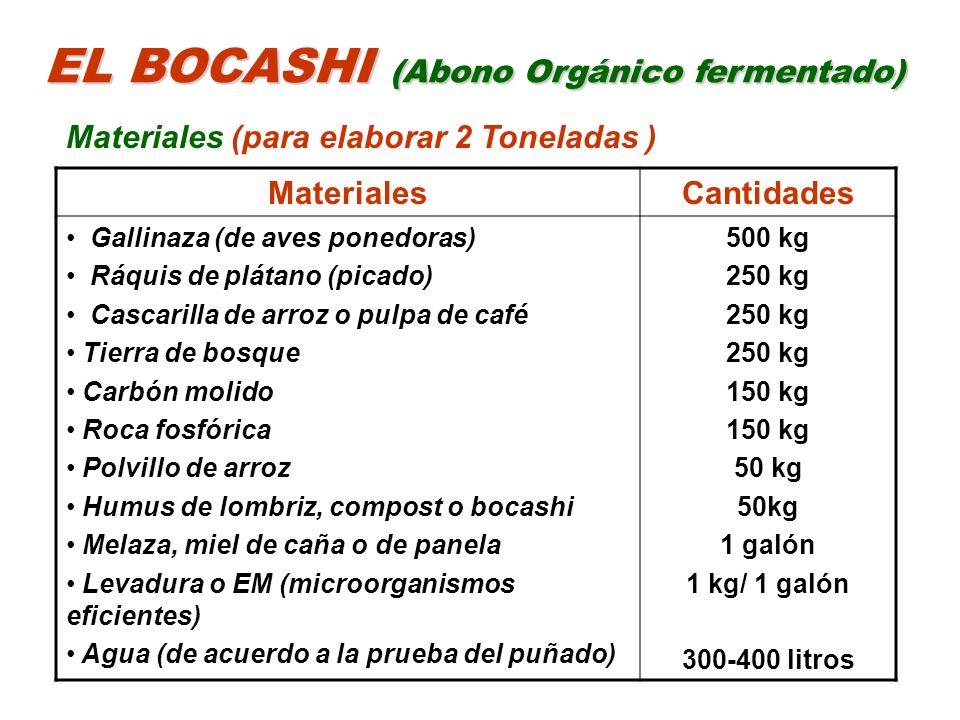 EL BOCASHI (Abono Orgánico fermentado) Materiales (para elaborar 2 Toneladas ) MaterialesCantidades Gallinaza (de aves ponedoras) Ráquis de plátano (p