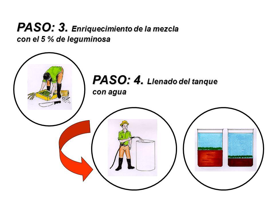 PASO: 3. Enriquecimiento de la mezcla con el 5 % de leguminosa PASO: 4. Llenado del tanque con agua
