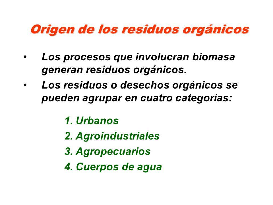 Origen de los residuos orgánicos Los procesos que involucran biomasa generan residuos orgánicos. Los residuos o desechos orgánicos se pueden agrupar e