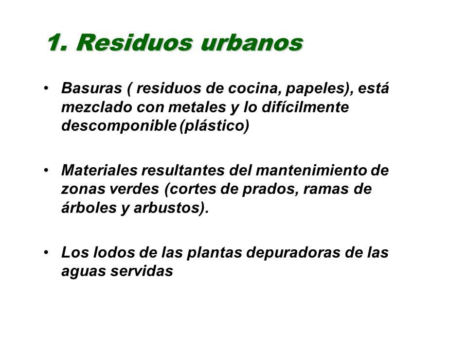 1. Residuos urbanos Basuras ( residuos de cocina, papeles), está mezclado con metales y lo difícilmente descomponible (plástico) Materiales resultante