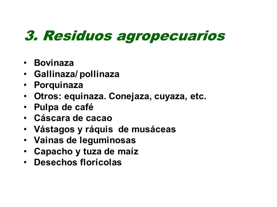 3. Residuos agropecuarios Bovinaza Gallinaza/ pollinaza Porquinaza Otros: equinaza. Conejaza, cuyaza, etc. Pulpa de café Cáscara de cacao Vástagos y r
