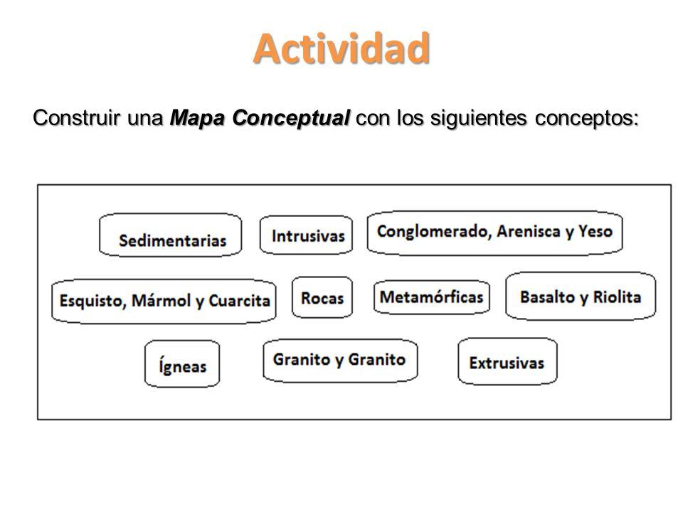 Actividad Construir una Mapa Conceptual con los siguientes conceptos: