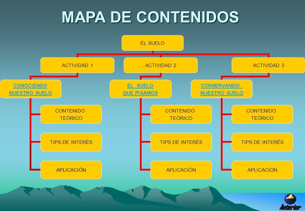 EL SUELO ACTIVIDAD 1 CONOCIENDO NUESTRO SUELO CONTENIDO TEÓRICO TIPS DE INTERÉS APLICACIÓN ACTIVIDAD 2 EL SUELO QUE PISAMOS CONTENIDO TEÓRICO TIPS DE