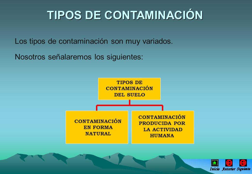 Los tipos de contaminación son muy variados. Nosotros señalaremos los siguientes: TIPOS DE CONTAMINACIÓN DEL SUELO CONTAMINACIÓN EN FORMA NATURAL CONT