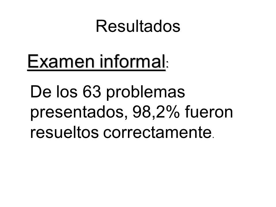 Resultados Examen informal : Examen informal : De los 63 problemas presentados, 98,2% fueron resueltos correctamente.