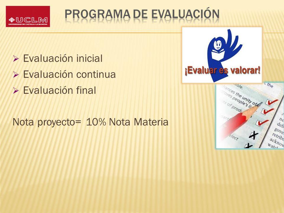 Evaluación inicial Evaluación continua Evaluación final Nota proyecto= 10% Nota Materia