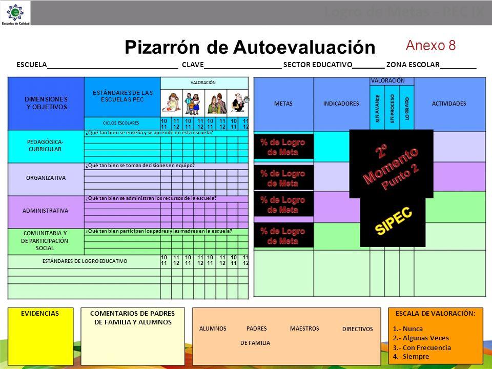 Logro de Metas - PEC IX Pizarrón de Autoevaluación Anexo 8 ESCUELA ________________________________ CLAVE ___________________ SECTOR EDUCATIVO________