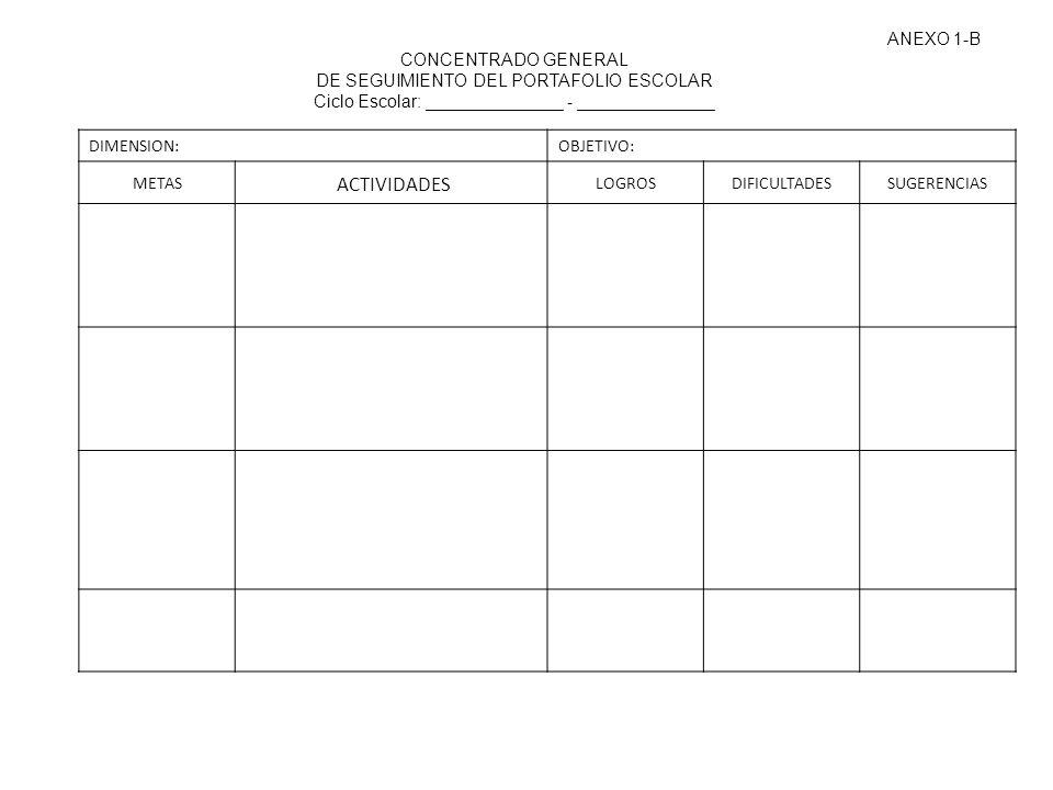 DIMENSION:OBJETIVO: METAS ACTIVIDADES LOGROSDIFICULTADESSUGERENCIAS ANEXO 1-B CONCENTRADO GENERAL DE SEGUIMIENTO DEL PORTAFOLIO ESCOLAR Ciclo Escolar: