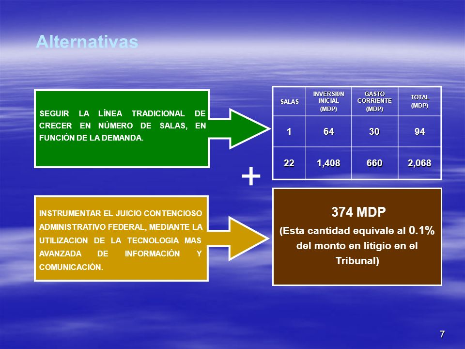 7 SEGUIR LA LÍNEA TRADICIONAL DE CRECER EN NÚMERO DE SALAS, EN FUNCIÓN DE LA DEMANDA. INSTRUMENTAR EL JUICIO CONTENCIOSO ADMINISTRATIVO FEDERAL, MEDIA