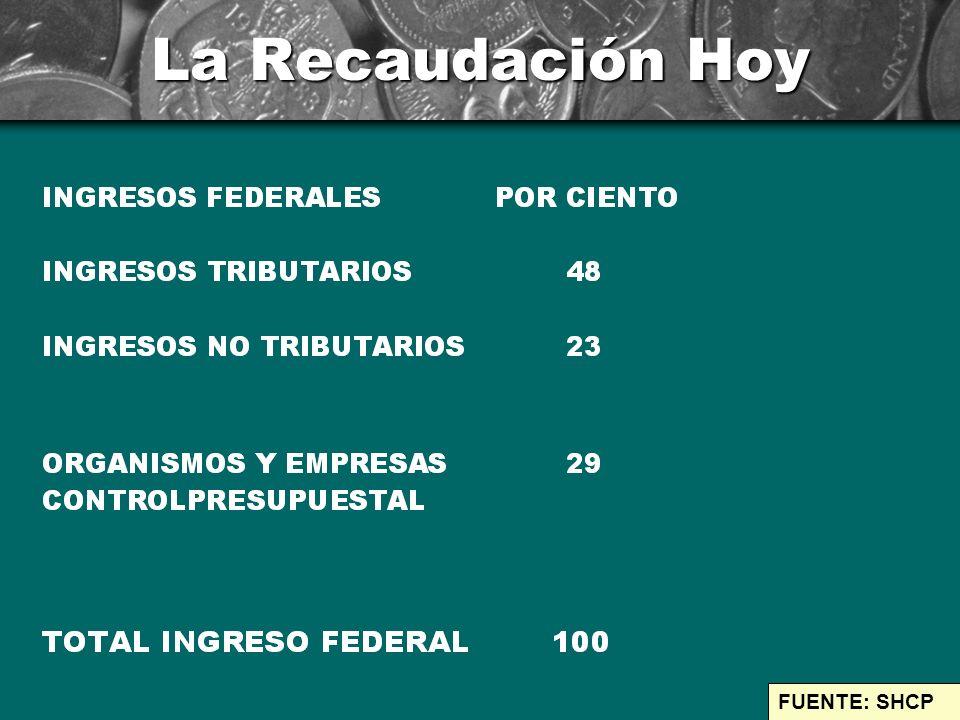 Introduccion -La recaudación hoy -Quién realmente paga impuestos en México -La economía informal un mito -El nuevo ISR
