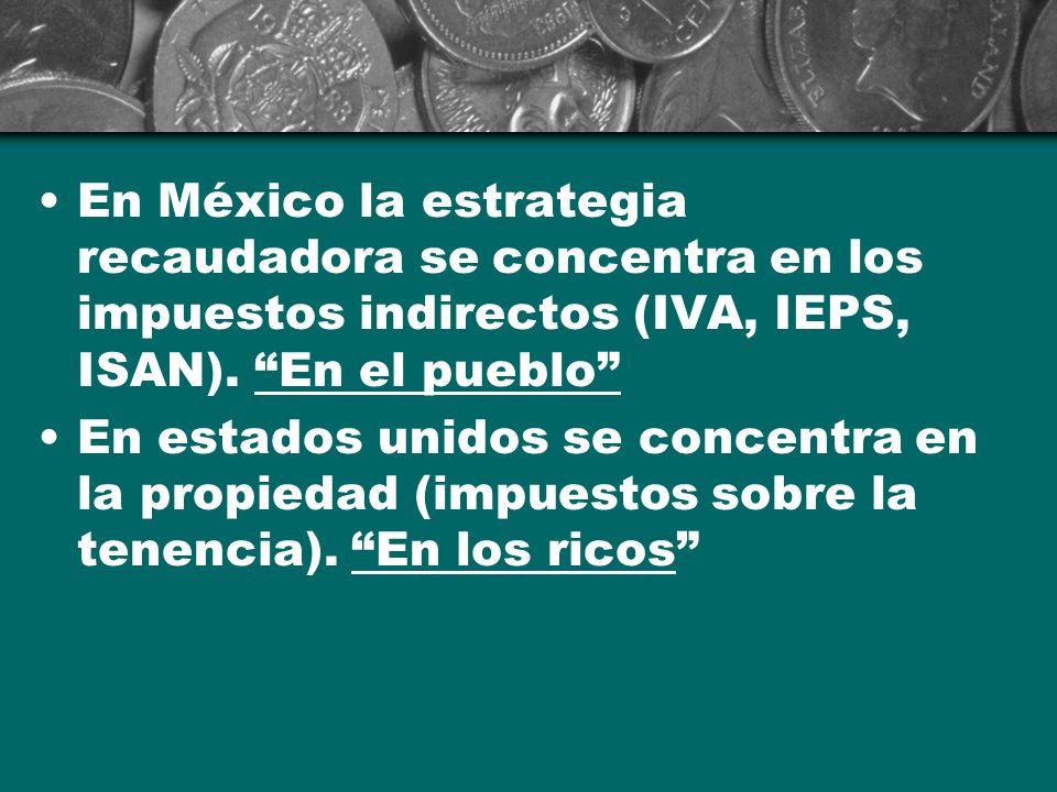 RECAUDACION EN EL MUNDO CANADA 36% COREA DEL SUR 26 ESPAÑA 35 ESTADOS UNIDOS 28 MEXICO 18 SUECIA 54 PROMEDIO OCDE 38 FUENTE: OCDE