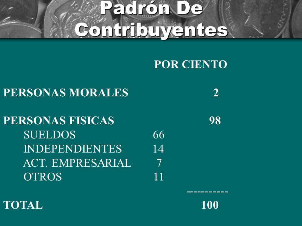 En México la estrategia recaudadora se concentra en los impuestos indirectos (IVA, IEPS, ISAN). En el pueblo En estados unidos se concentra en la prop