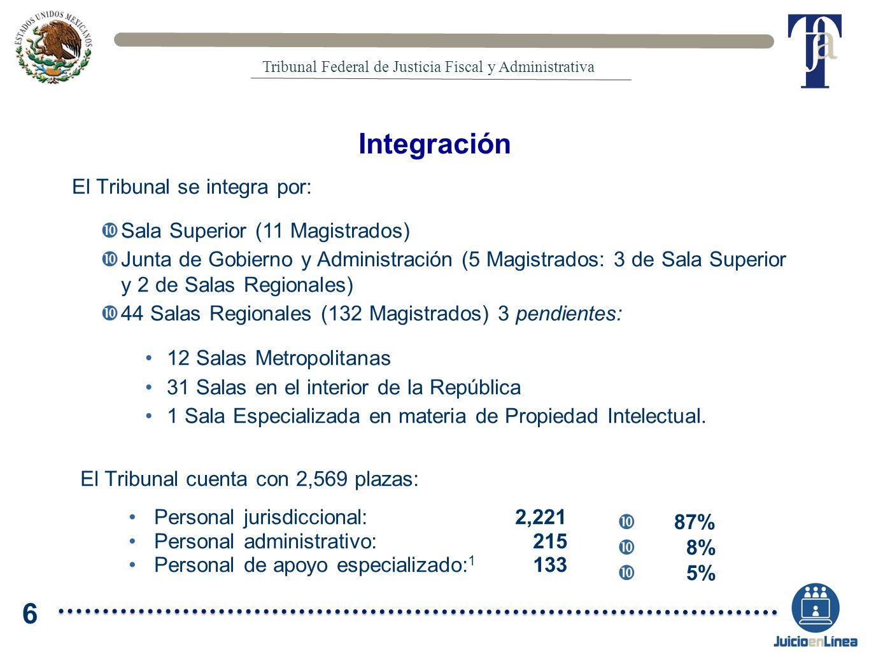 Subsistema del Juicio Tradicional.Subsistema de Información Estadística.