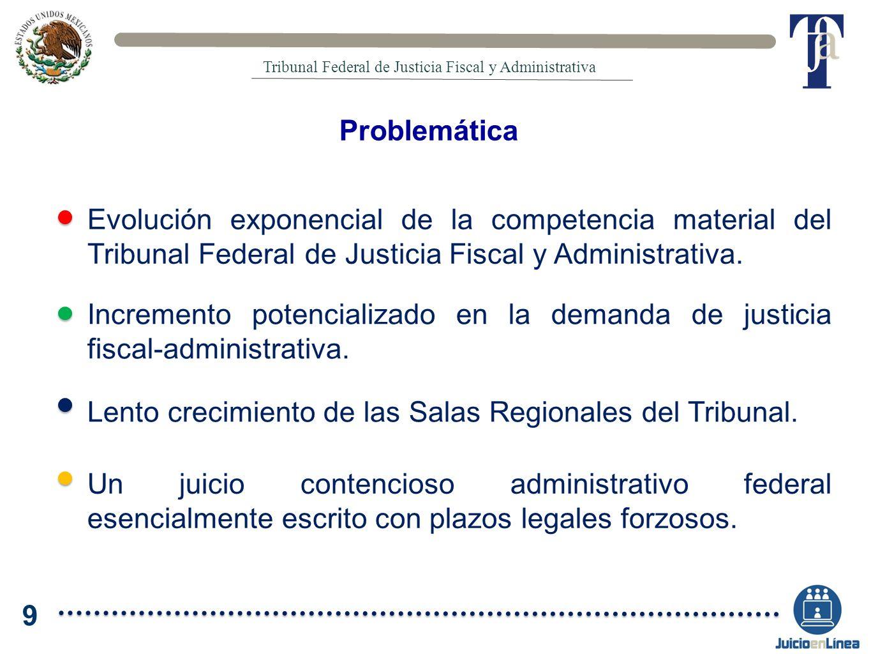 Problemática Un juicio contencioso administrativo federal esencialmente escrito con plazos legales forzosos. Evolución exponencial de la competencia m