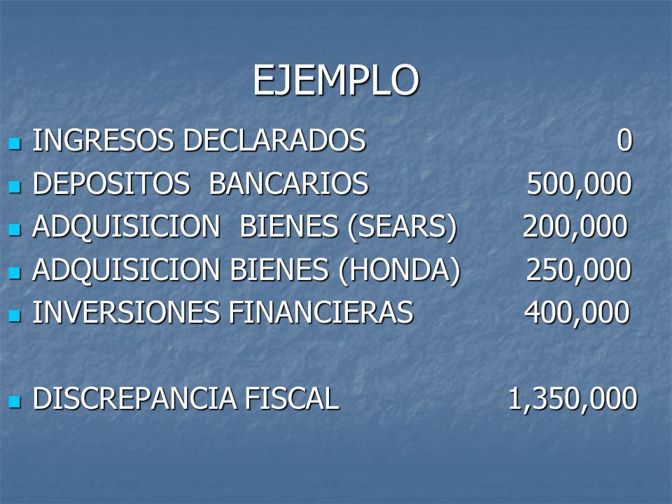 EJEMPLO INGRESOS DECLARADOS 1,100,000 INGRESOS DECLARADOS 1,100,000 DEPOSITOS BANCARIOS 500,000 DEPOSITOS BANCARIOS 500,000 ADQUISICION BIENES (SEARS) 200,000 ADQUISICION BIENES (SEARS) 200,000 ADQUISICION BIENES (HONDA) 250,000 ADQUISICION BIENES (HONDA) 250,000 INVERSIONES FINANCIERAS 400,000 INVERSIONES FINANCIERAS 400,000 DISCREPANCIA FISCAL 250,000 DISCREPANCIA FISCAL 250,000