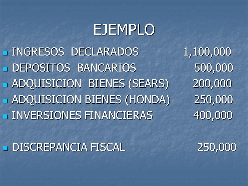 EJEMPLO INGRESOS DECLARADOS 1,100,000 INGRESOS DECLARADOS 1,100,000 DEPOSITOS BANCARIOS 500,000 DEPOSITOS BANCARIOS 500,000 ADQUISICION BIENES (SEARS)
