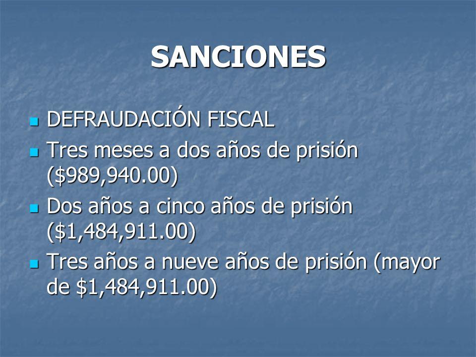 SANCIONES DEFRAUDACIÓN FISCAL DEFRAUDACIÓN FISCAL Tres meses a dos años de prisión ($989,940.00) Tres meses a dos años de prisión ($989,940.00) Dos añ