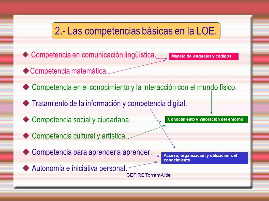 CEFIRE Torrent-Utiel Competencia en comunicación lingüística. Competencia matemática. Competencia en el conocimiento y la interacción con el mundo fís