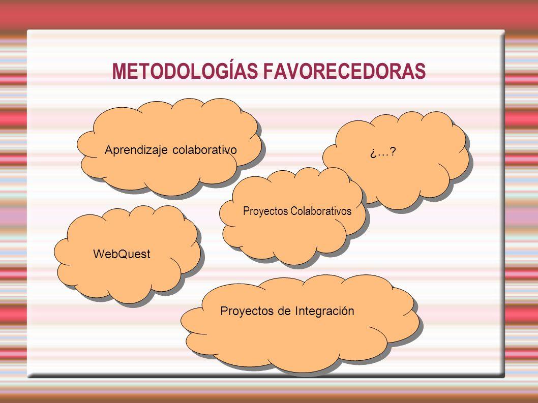 METODOLOGÍAS FAVORECEDORAS Aprendizaje colaborativo WebQuest Proyectos de Integración Proyectos Colaborativos ¿…?