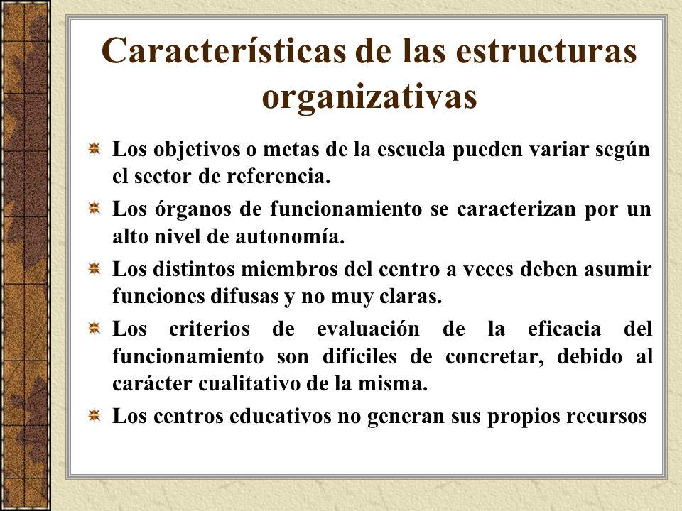 Características de las estructuras organizativas Los objetivos o metas de la escuela pueden variar según el sector de referencia. Los órganos de funci