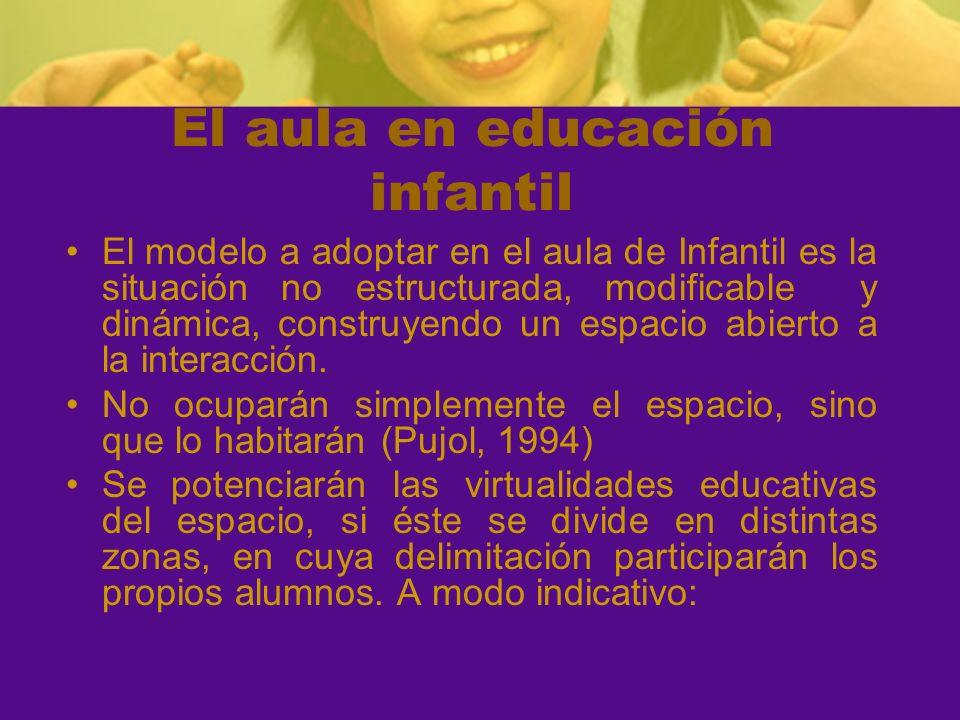 El aula en educación infantil El modelo a adoptar en el aula de Infantil es la situación no estructurada, modificable y dinámica, construyendo un espa
