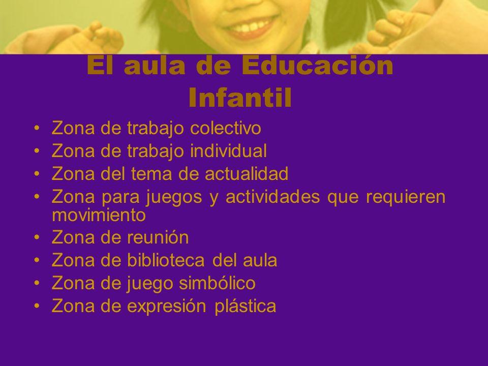 El aula de Educación Infantil Zona de trabajo colectivo Zona de trabajo individual Zona del tema de actualidad Zona para juegos y actividades que requ