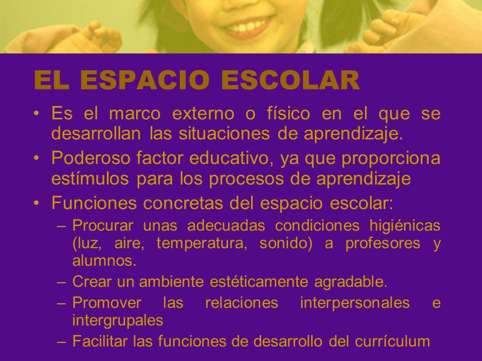 EL ESPACIO ESCOLAR Es el marco externo o físico en el que se desarrollan las situaciones de aprendizaje. Poderoso factor educativo, ya que proporciona
