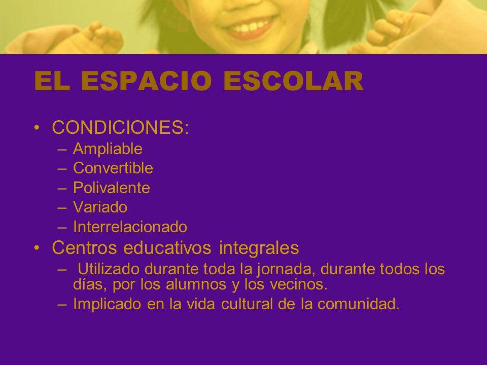 EL ESPACIO ESCOLAR CONDICIONES: –Ampliable –Convertible –Polivalente –Variado –Interrelacionado Centros educativos integrales – Utilizado durante toda