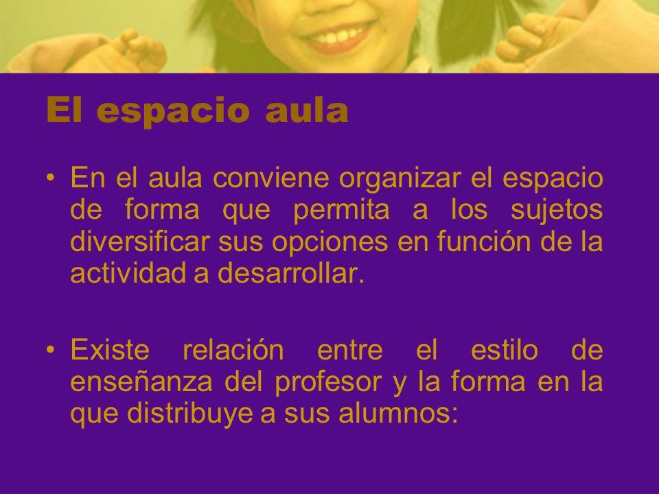 El espacio aula En el aula conviene organizar el espacio de forma que permita a los sujetos diversificar sus opciones en función de la actividad a des