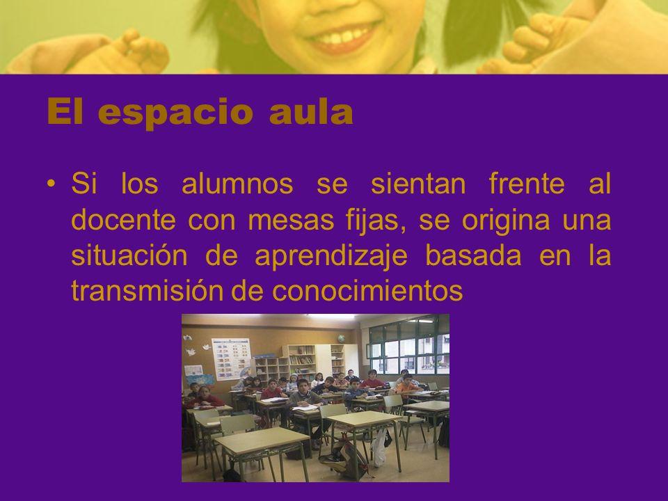 El espacio aula Si los alumnos se sientan frente al docente con mesas fijas, se origina una situación de aprendizaje basada en la transmisión de conoc