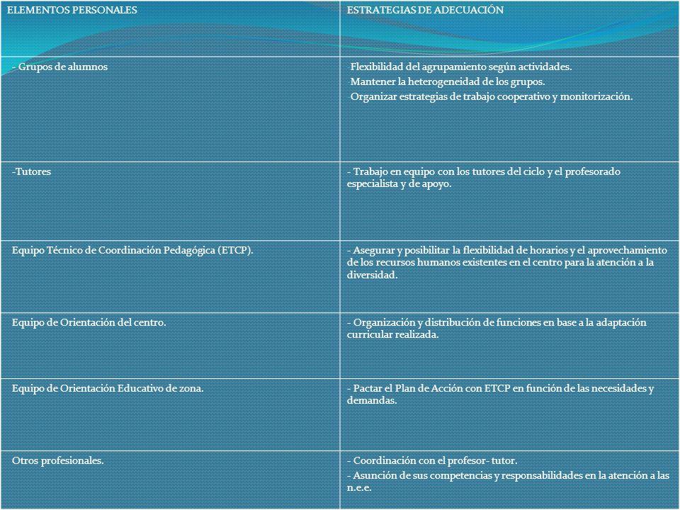 ELEMENTOS PERSONALESESTRATEGIAS DE ADECUACIÓN - Grupos de alumnos - Flexibilidad del agrupamiento según actividades. - Mantener la heterogeneidad de l