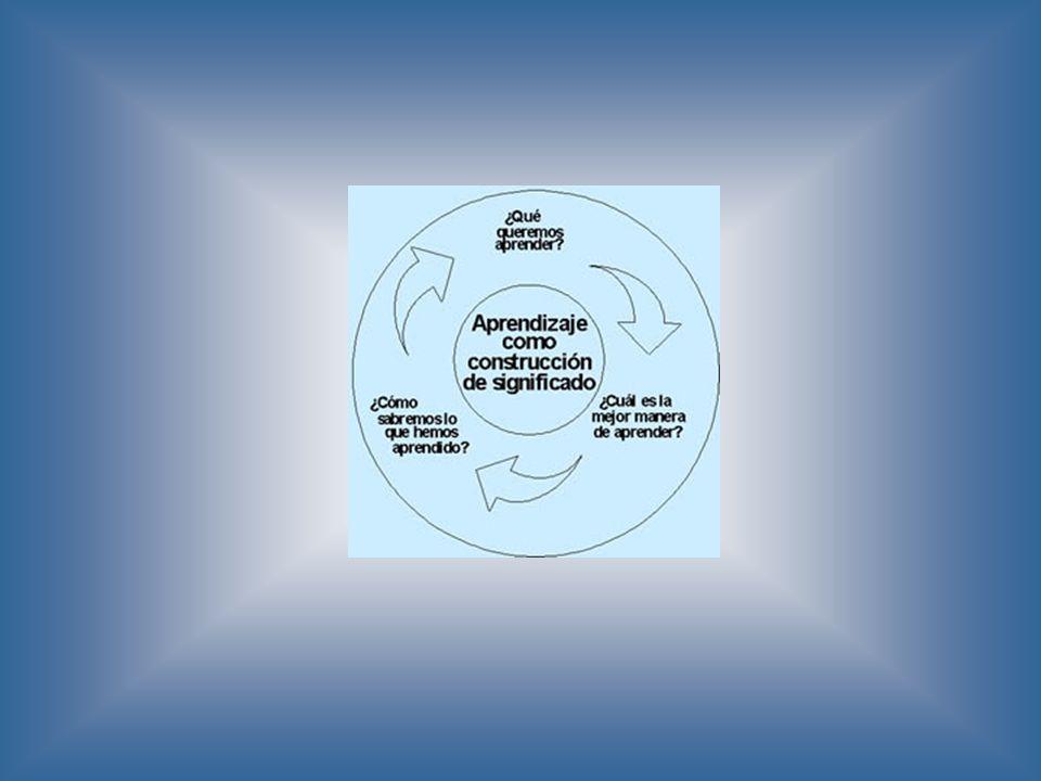 Etimología Currículo proviene del latín curriculum, que significa carrera.