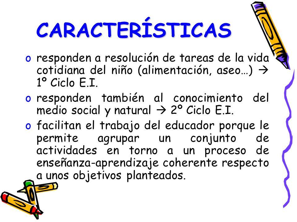 CARACTERÍSTICAS oresponden a resolución de tareas de la vida cotidiana del niño (alimentación, aseo…) 1º Ciclo E.I. oresponden también al conocimiento