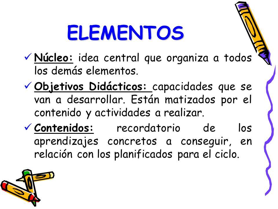 ELEMENTOS Núcleo: idea central que organiza a todos los demás elementos. Objetivos Didácticos: capacidades que se van a desarrollar. Están matizados p