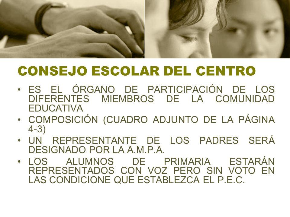 ORGANOS UNIPERSONALES EL EQUIPO DIRECTIVO EL SECRETARIO Requiere dedicación, orden, sistematicidad y honradez personal.