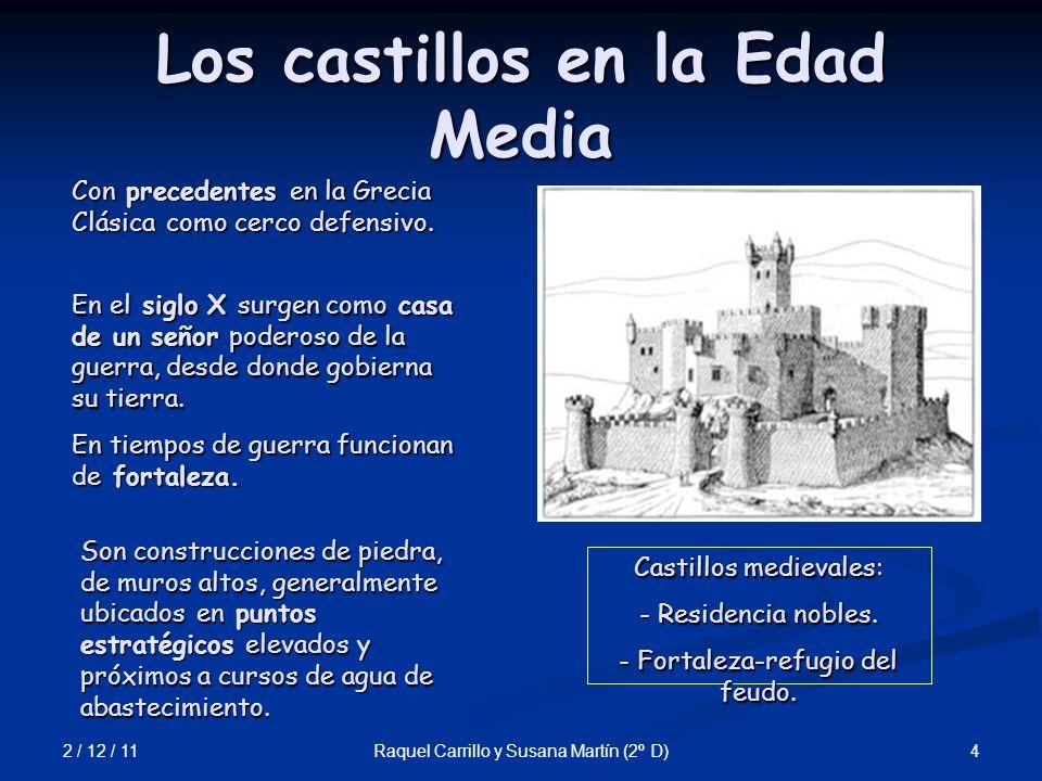 2 / 12 / 11 4Raquel Carrillo y Susana Martín (2º D) Los castillos en la Edad Media Con precedentes en la Grecia Clásica como cerco defensivo. En el si