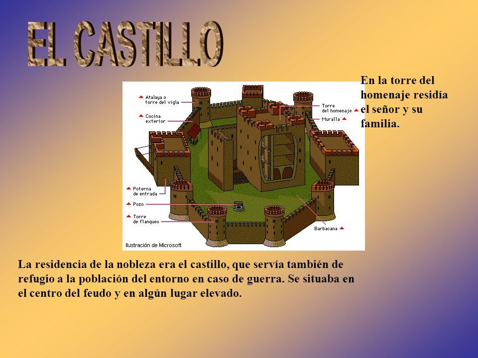 La residencia de la nobleza era el castillo, que servía también de refugio a la población del entorno en caso de guerra. Se situaba en el centro del f