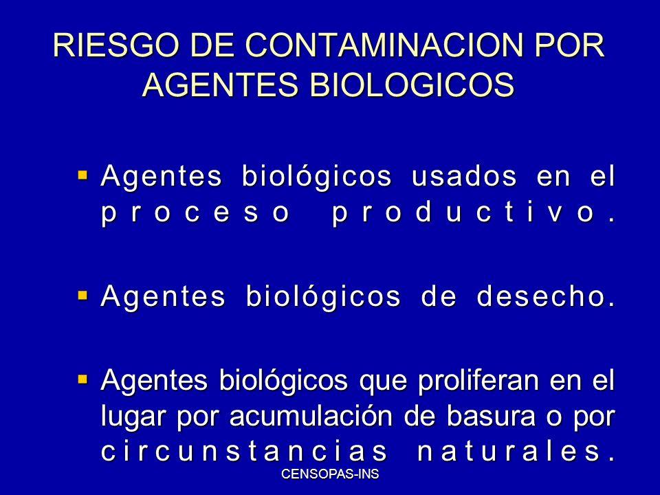CENSOPAS-INS RIESGO DE CONTAMINACION POR AGENTES BIOLOGICOS Agentes biológicos usados en el proceso productivo. Agentes biológicos usados en el proces
