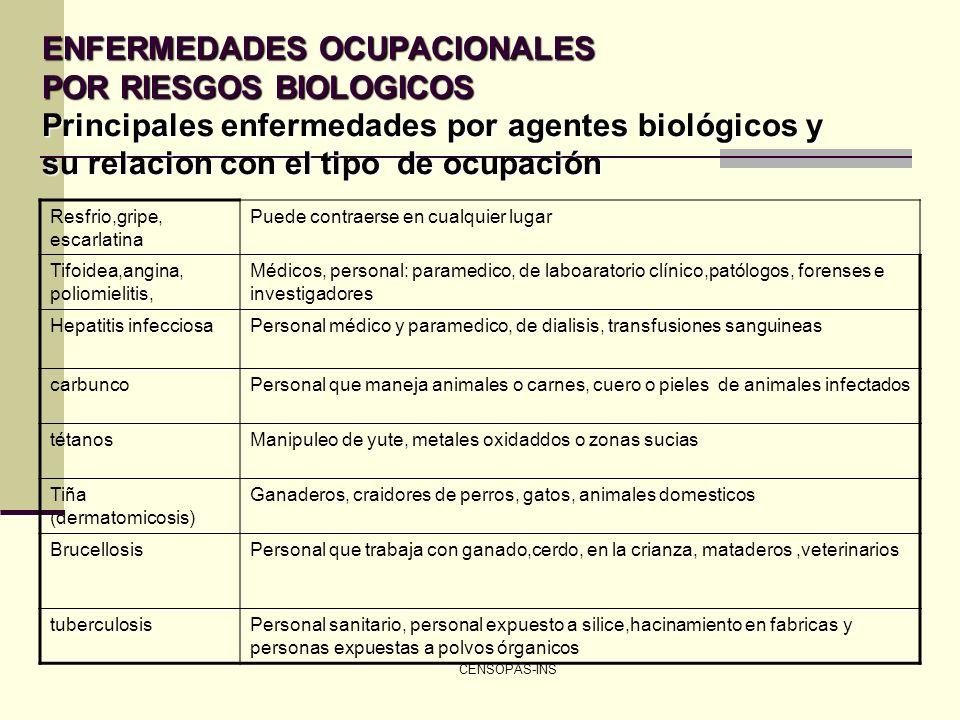CENSOPAS-INS ENFERMEDADES OCUPACIONALES POR RIESGOS BIOLOGICOS Principales enfermedades por agentes biológicos y su relacion con el tipo de ocupación