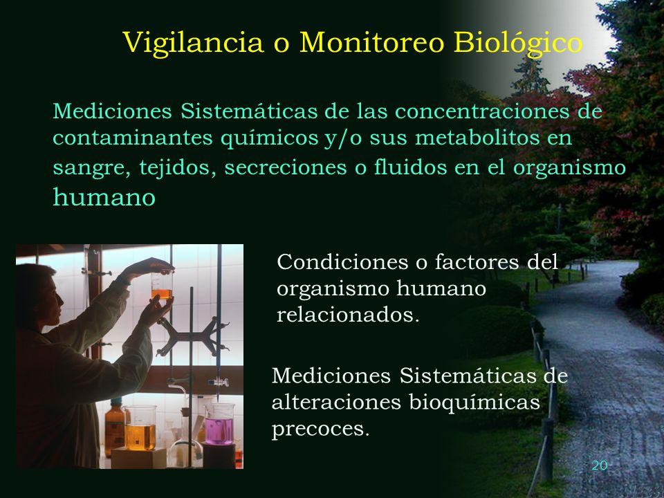 19 meorjuelar@unal.edu.co 19 Vigilancia Ambiental Mediciones de las concentraciones de agentes ambientales nocivos en los diferentes componentes del a