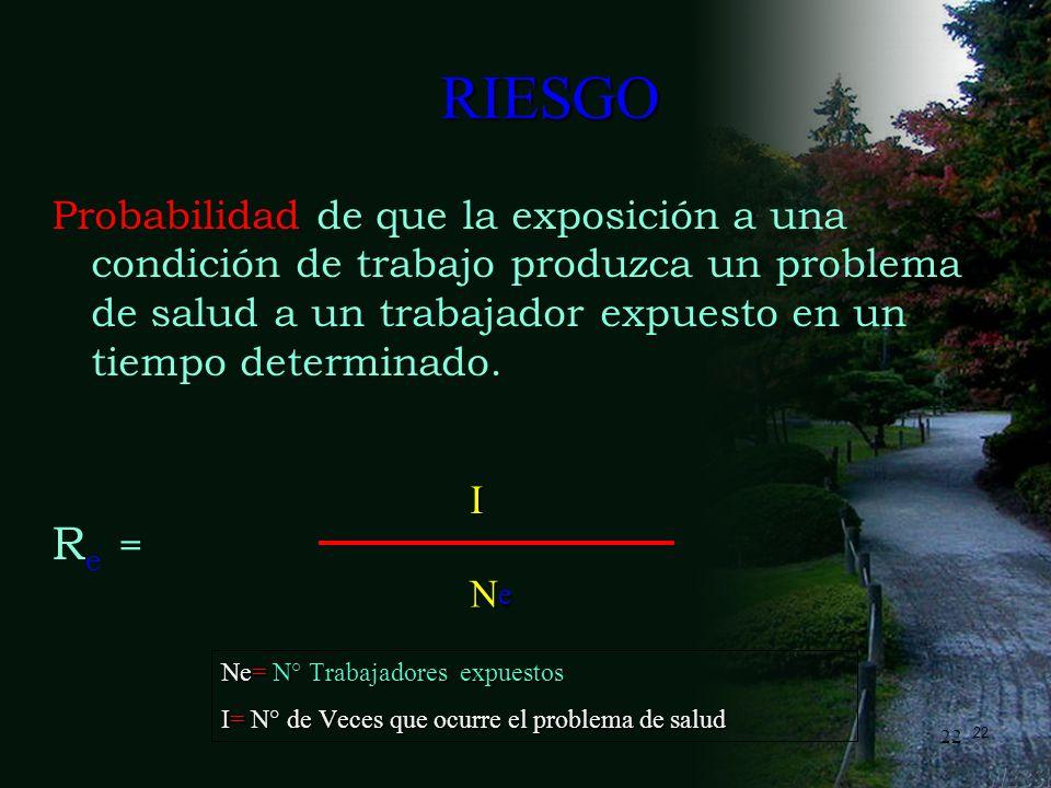 21 meorjuelar@unal.edu.co 21 Vigilancia de los Factores de Riesgo Situación de naturaleza física, química, orgánica, psicológica, social., en el genot