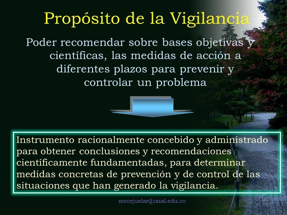 24 meorjuelar@unal.edu.co24 ENFOQUE INTERDISCIPLINARIO E INTERSECTORIAL Subsistema Vigilancia Salud Ocupacional Subsistema de Vigilancia Ambiental Sub